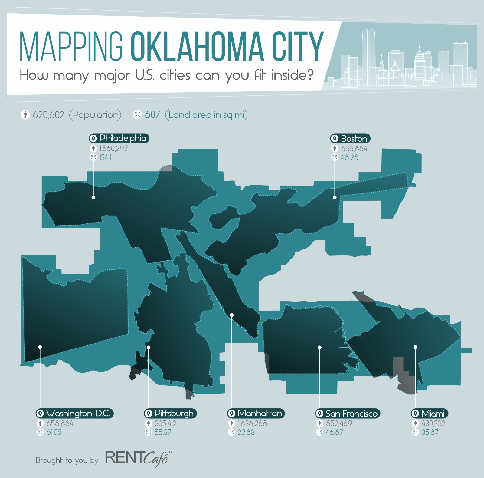 Mapping Oklahoma City: How Many major U.S. Cities can you fit inside?