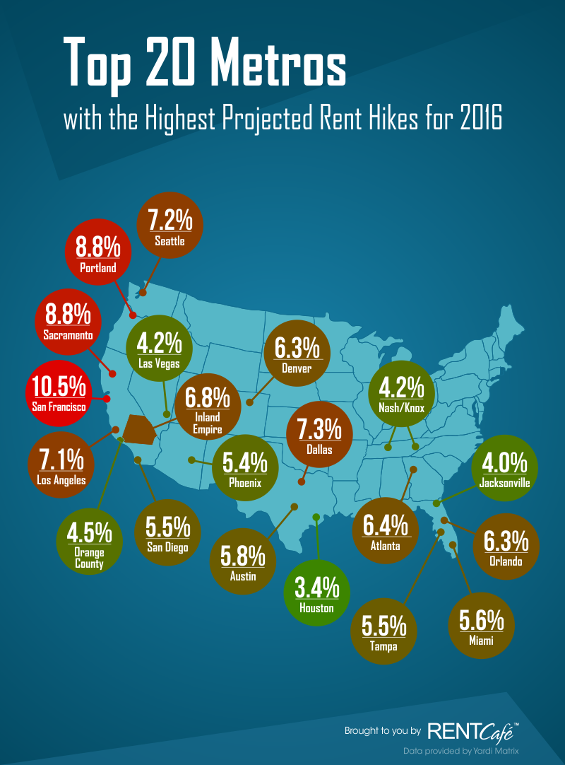 Top-20-cities-for-Rent-Growth-map