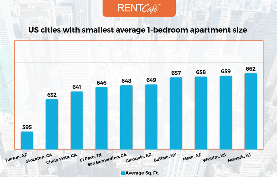 smallest_1bed_apartments_city_top