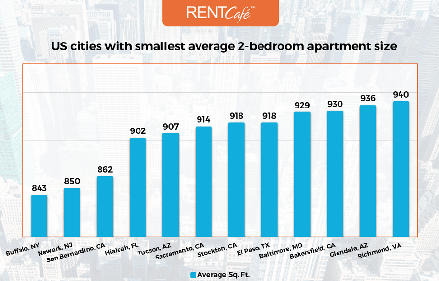 smallest_2bed_apartments_city_top