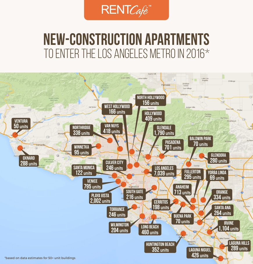 Units to be delivered in 2016 in LA