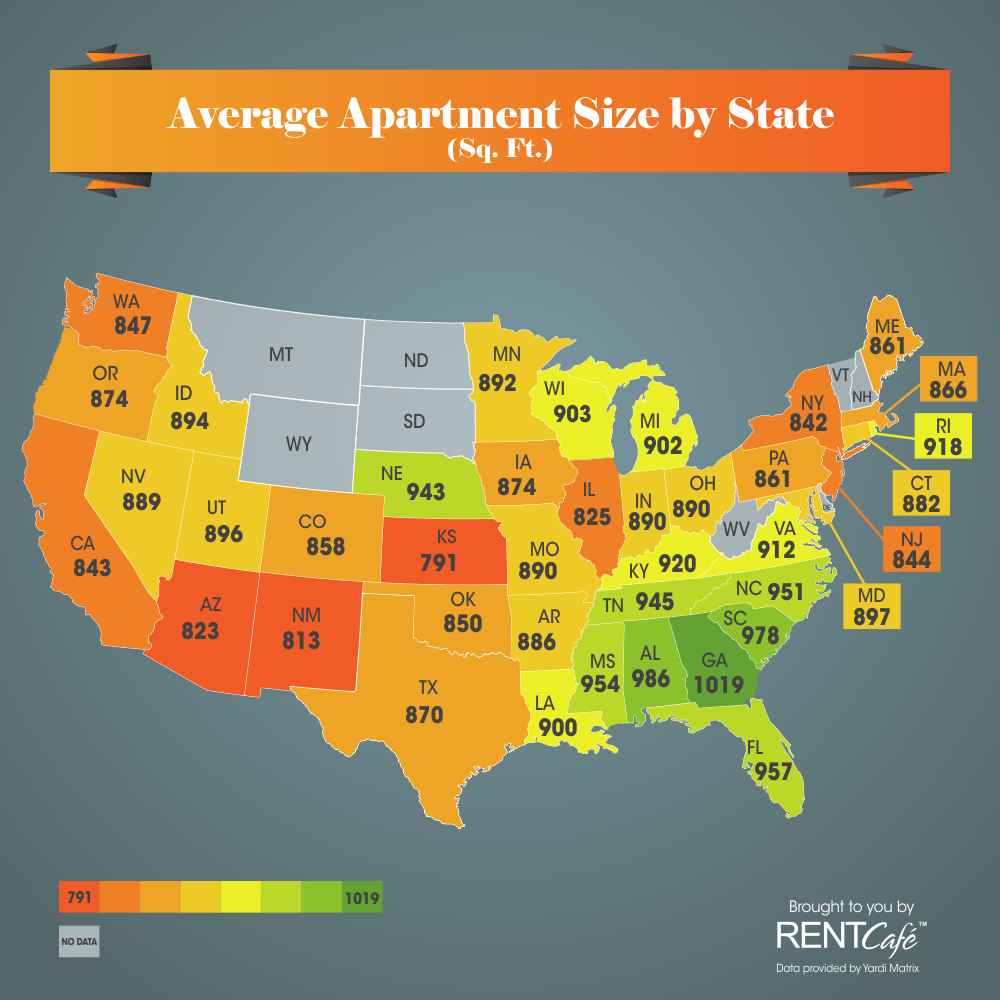 US-Average-Apartment-Size-by-State