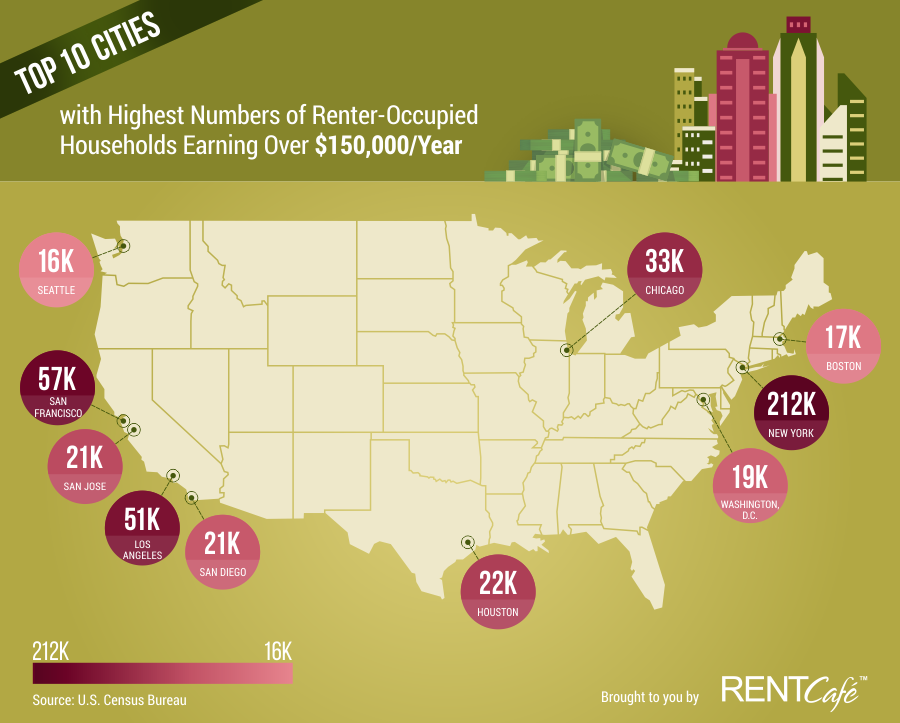 map-top-10-cities-with-highest-number-of-renter-occupied-households-earning-over-150k