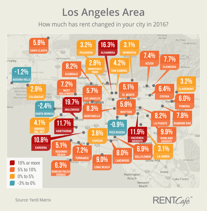 Los Angeles Area Year End Report 2016