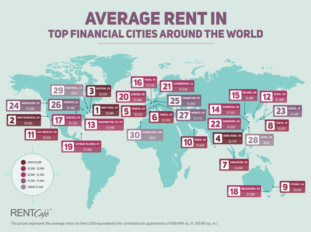 Renting in the Top Financial Centers of the World