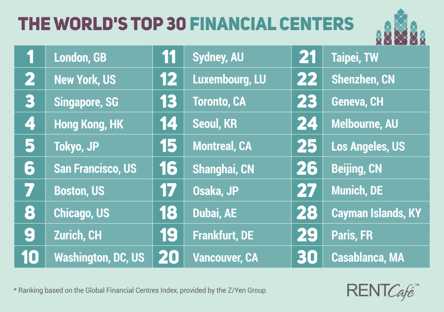 top.financial.cities.TABLE