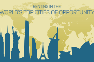Renting in the world's top cities of opportunity