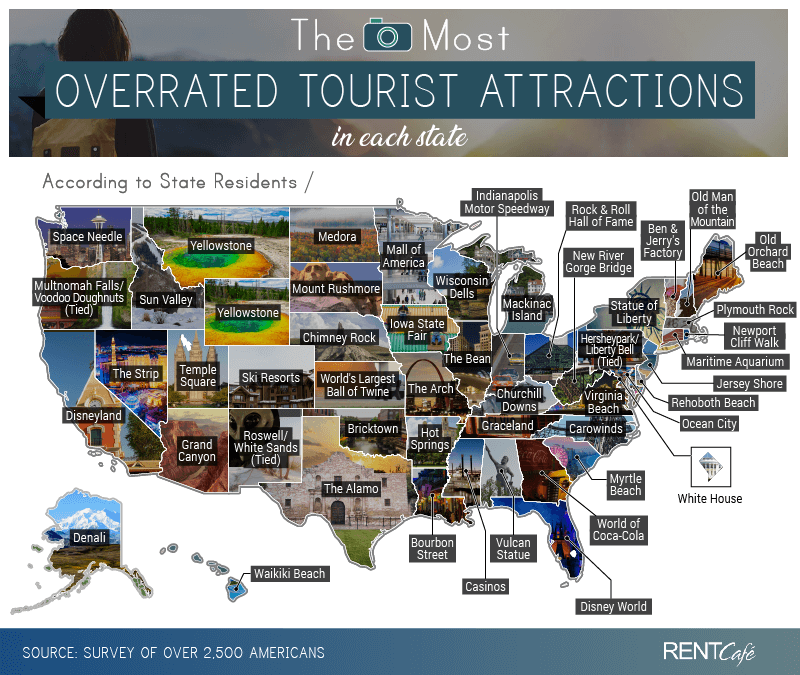 The Most Overrated Tourist Attractions in Each State