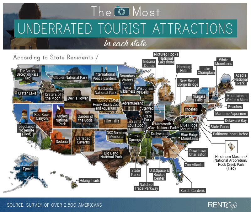 The Most Underrated Tourist Attractions in Each State