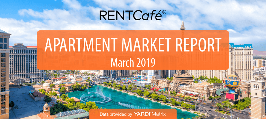 RentCafe March 2019 Rent Report