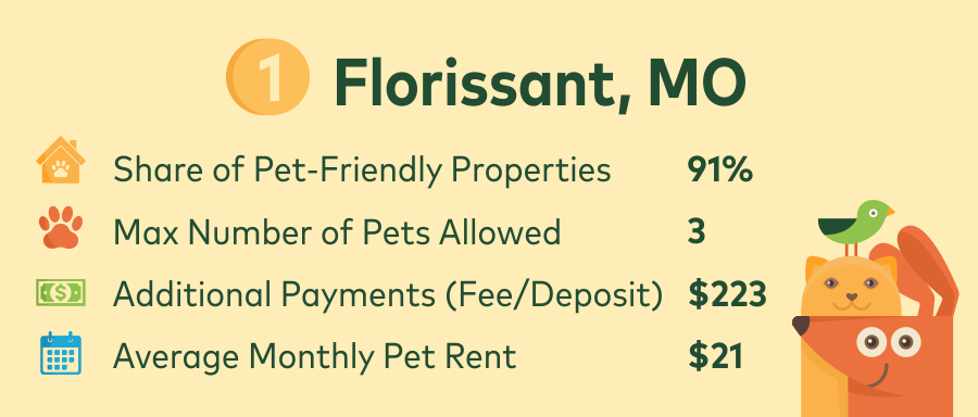 most pet-friendly cities