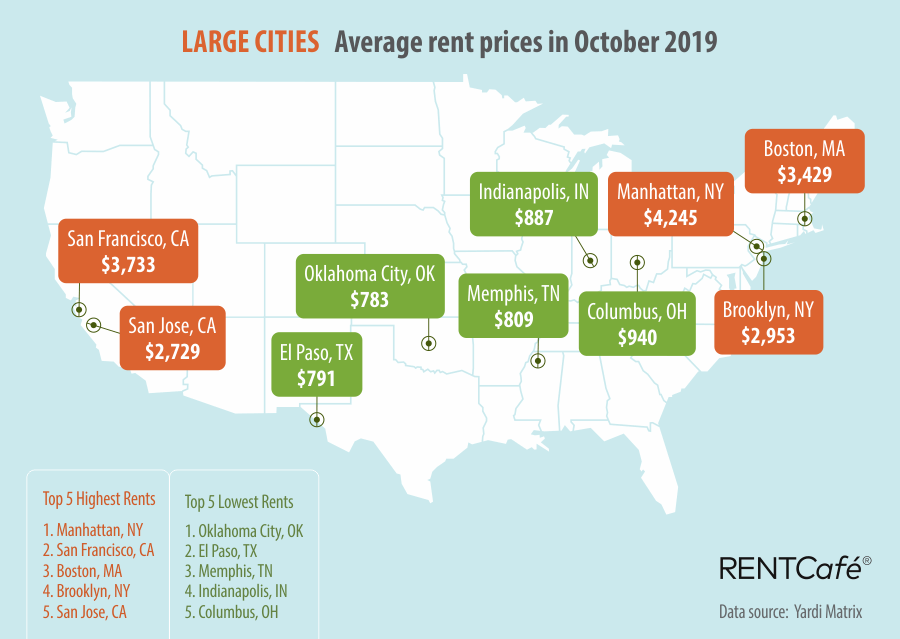 October Rent Report_Large Cities map