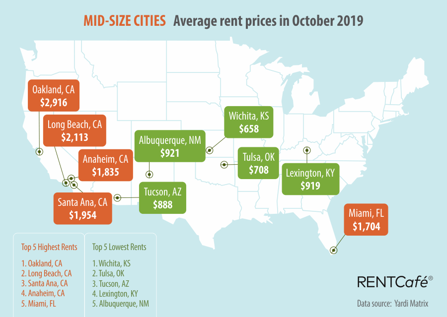 October Rent Report_Mid-Size Cities map