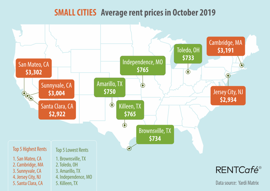 October Rent Report_Small Cities map