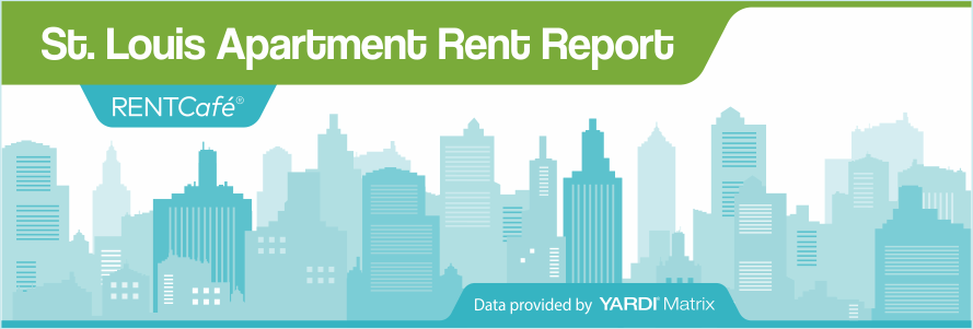 Saint Louis apartment rent report